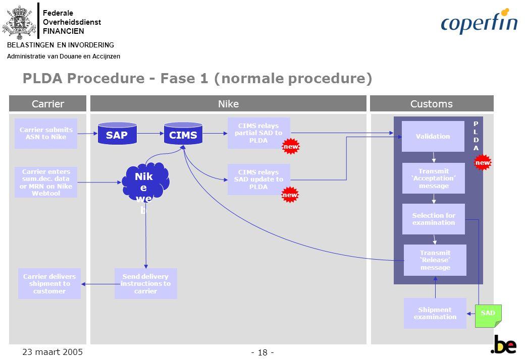 PLDA Procedure - Fase 1 (normale procedure)