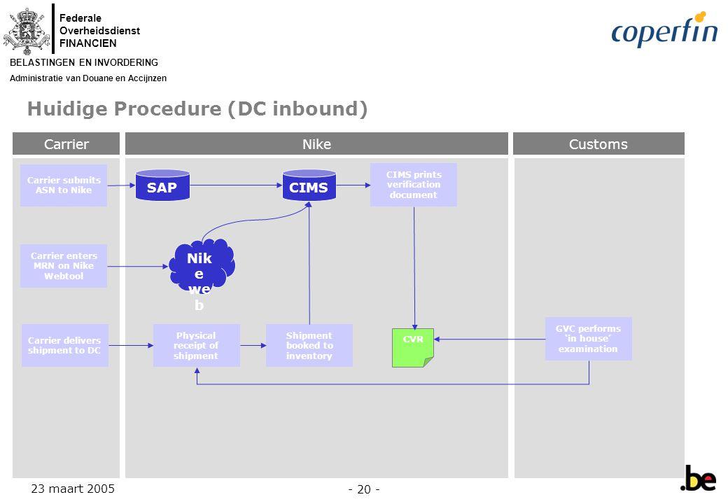 Huidige Procedure (DC inbound)