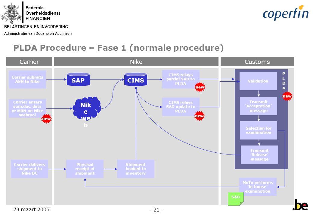 PLDA Procedure – Fase 1 (normale procedure)
