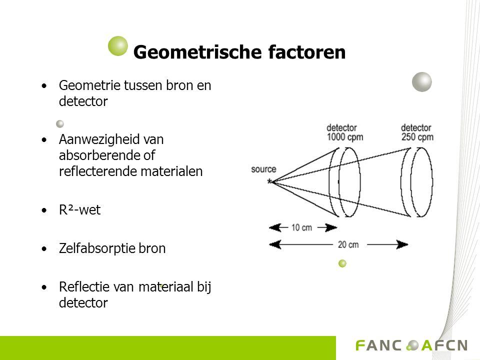 Geometrische factoren