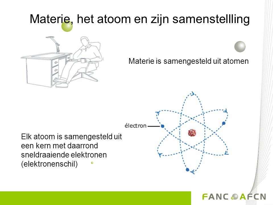 Materie, het atoom en zijn samenstellling