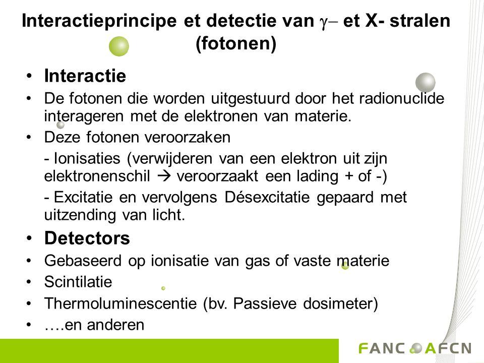 Interactieprincipe et detectie van g- et X- stralen (fotonen)