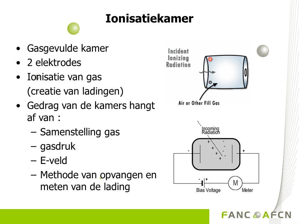 Ionisatiekamer Gasgevulde kamer 2 elektrodes Ionisatie van gas