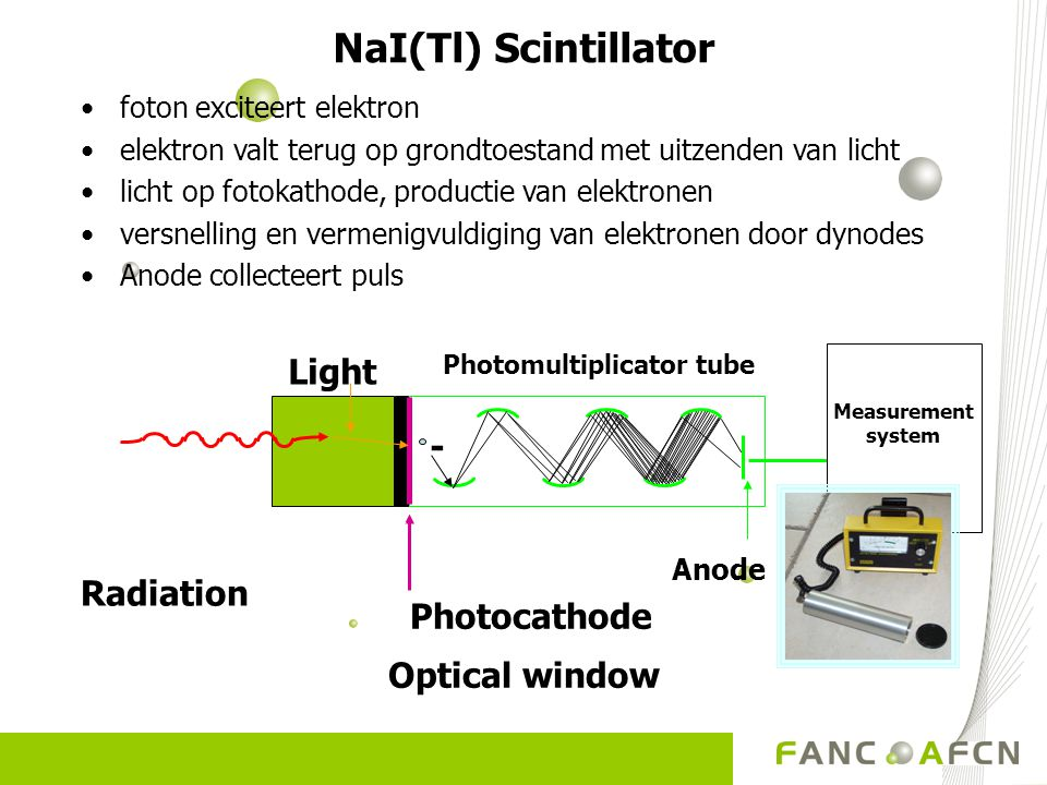 NaI(Tl) Scintillator Light - Radiation Photocathode Optical window