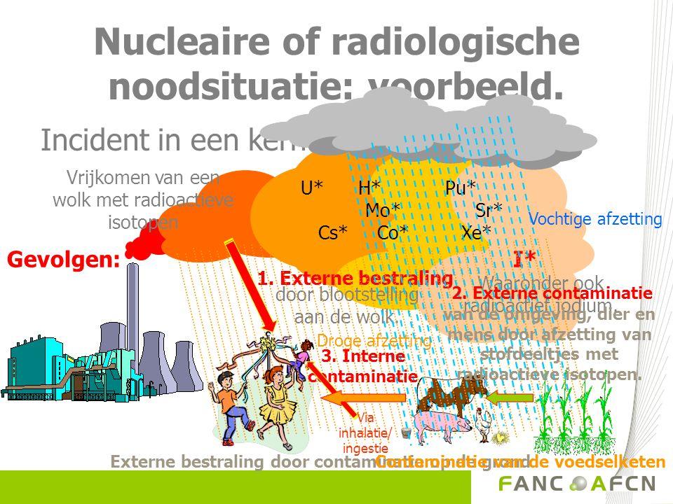 Nucleaire of radiologische noodsituatie: voorbeeld.