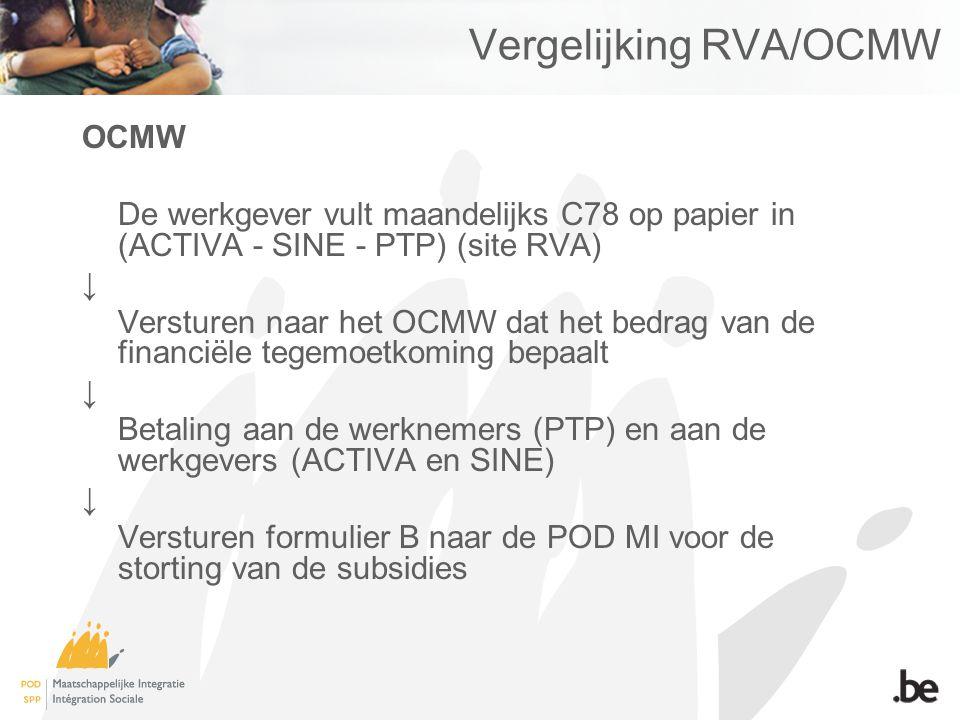 Vergelijking RVA/OCMW