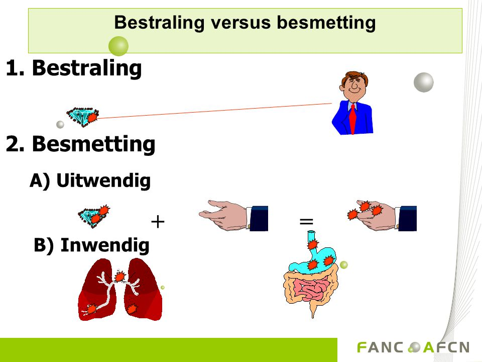 Bestraling versus besmetting