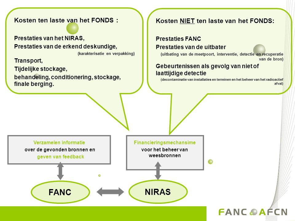 FANC NIRAS Kosten ten laste van het FONDS :