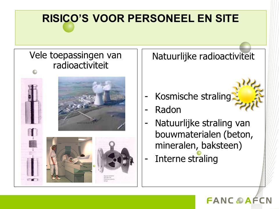 RISICO'S VOOR PERSONEEL EN SITE