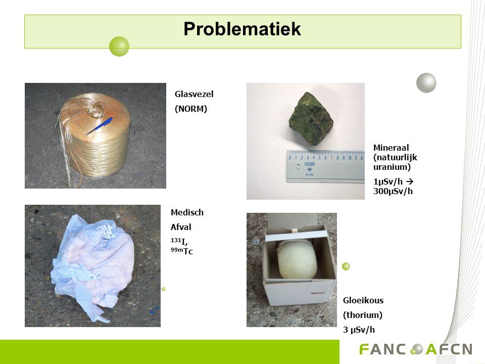 Problematiek Glasvezel (NORM) Mineraal (natuurlijk uranium)