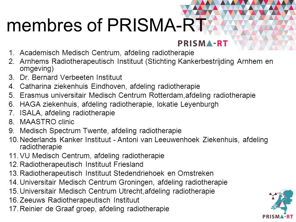 membres of PRISMA-RT Academisch Medisch Centrum, afdeling radiotherapie.