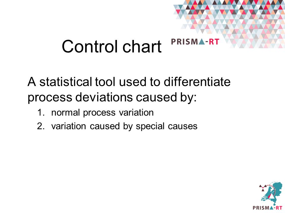 Control chart A statistical tool used to differentiate process deviations caused by: normal process variation.