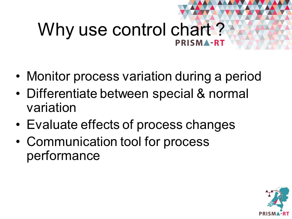 Why use control chart Monitor process variation during a period