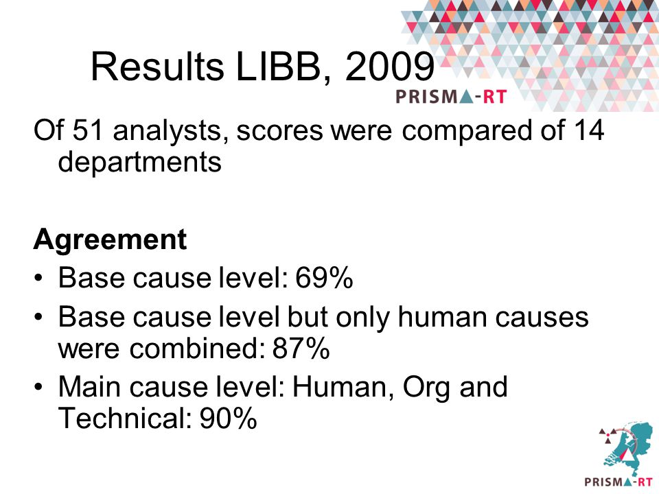 Results LIBB, 2009 Of 51 analysts, scores were compared of 14 departments. Agreement. Base cause level: 69%
