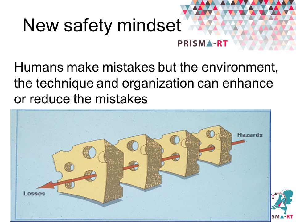 New safety mindset Humans make mistakes but the environment, the technique and organization can enhance or reduce the mistakes.