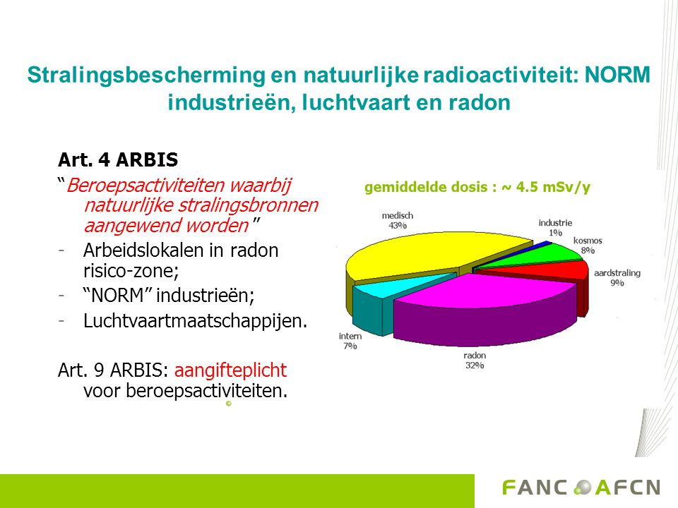 Stralingsbescherming en natuurlijke radioactiviteit: NORM industrieën, luchtvaart en radon