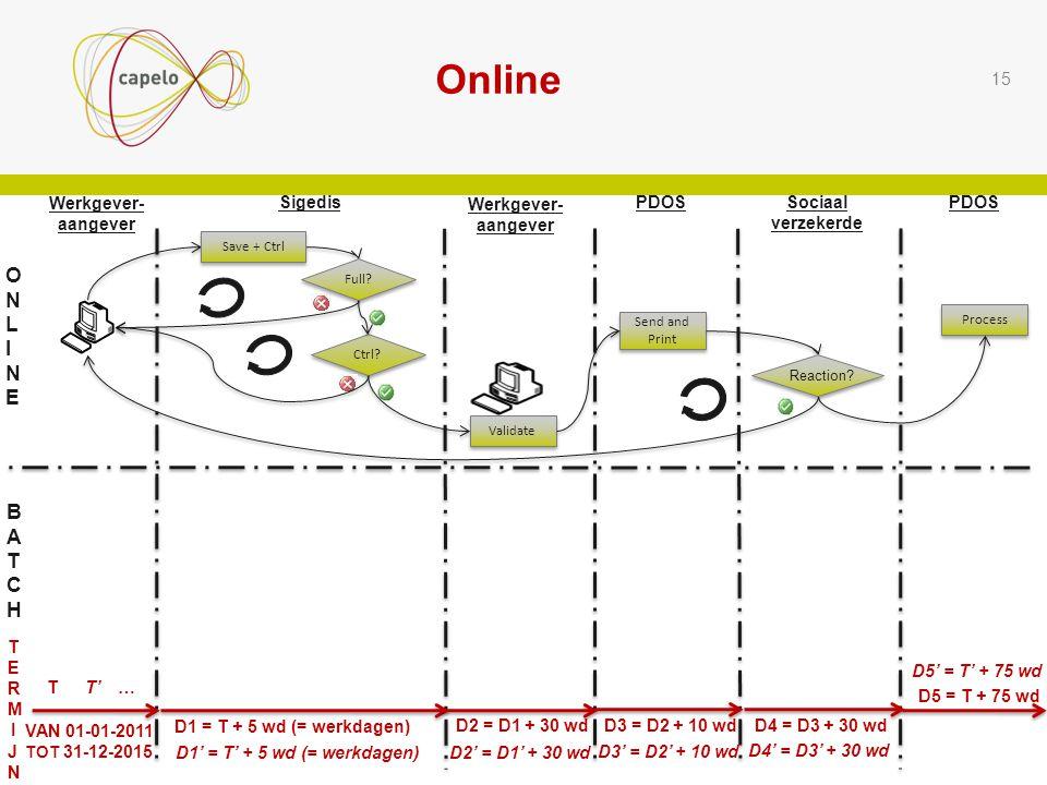 Online ONLINE BATCH 15 Sigedis PDOS Sociaal verzekerde