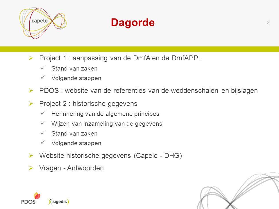 Dagorde Project 1 : aanpassing van de DmfA en de DmfAPPL