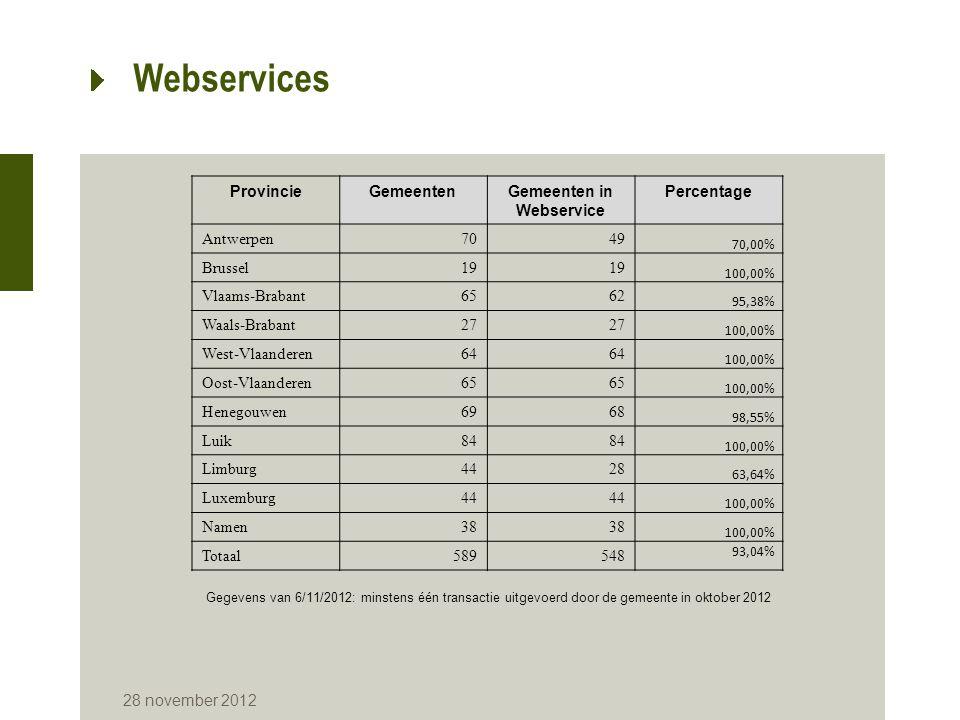 Gemeenten in Webservice