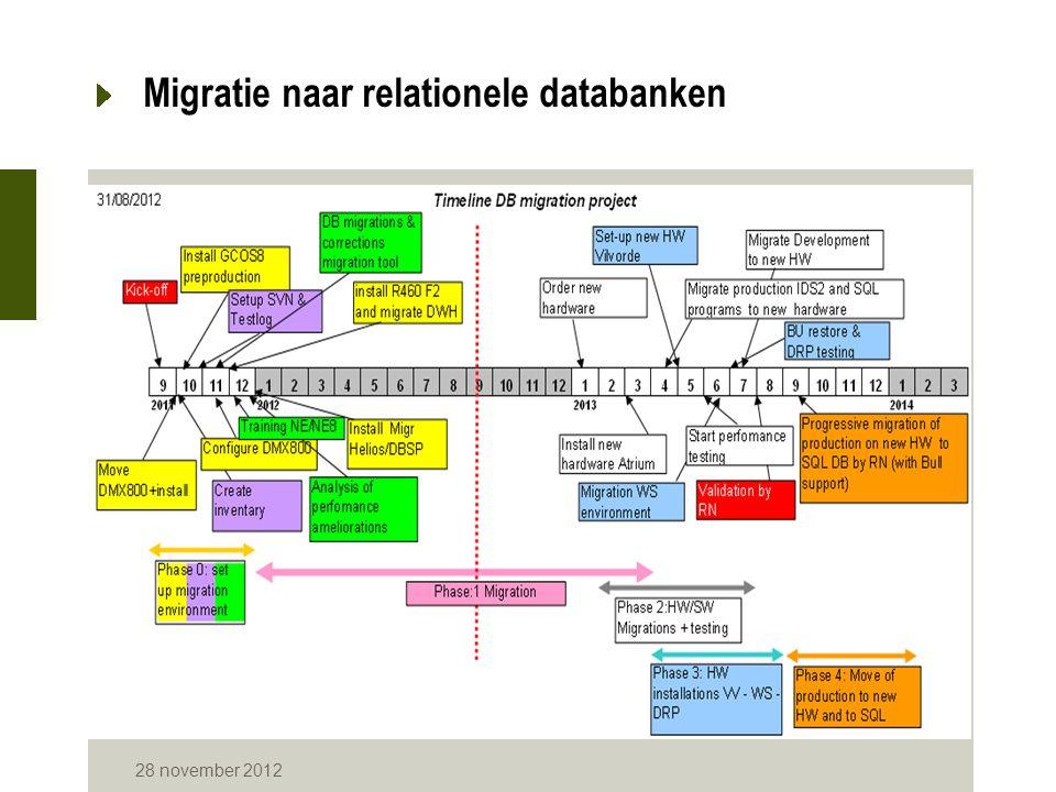 Migratie naar relationele databanken