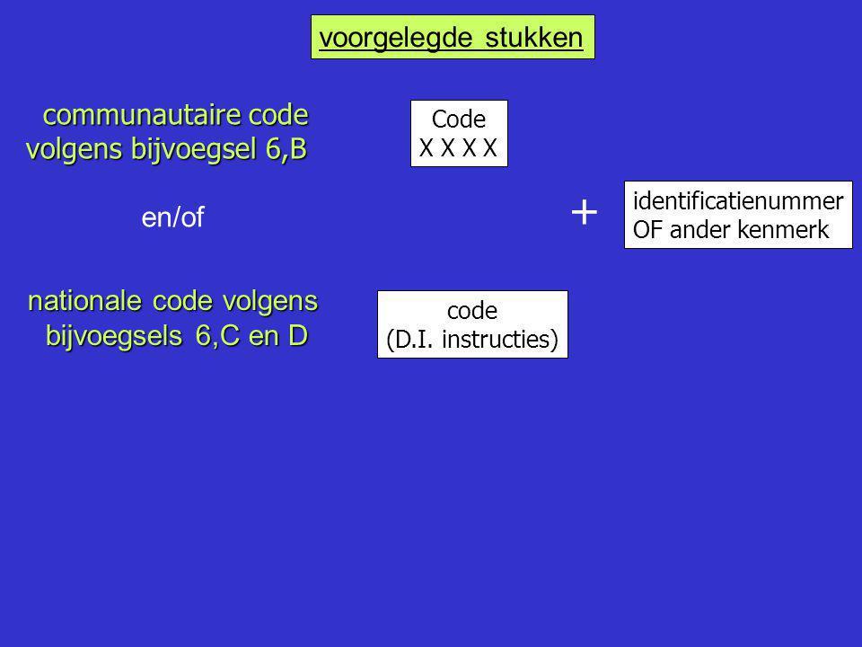 nationale code volgens