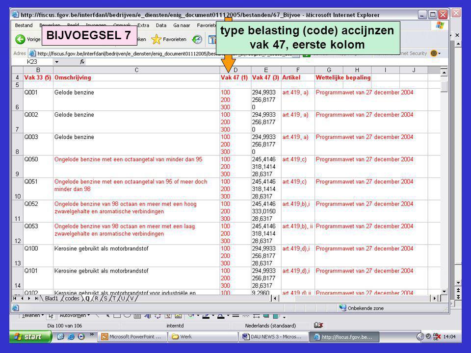 type belasting (code) accijnzen