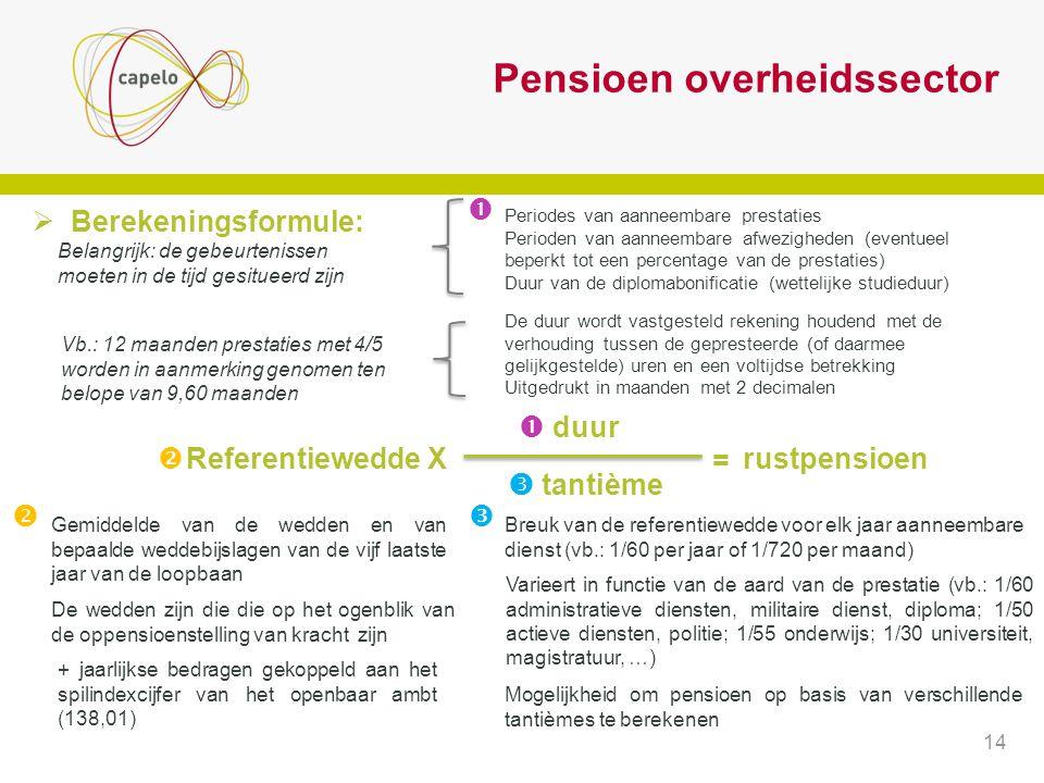 Pensioen overheidssector
