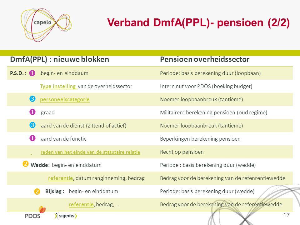 Verband DmfA(PPL)- pensioen (2/2)