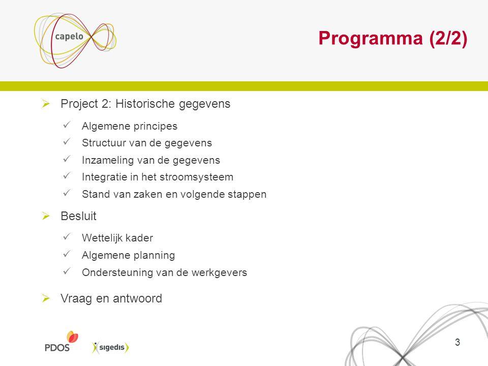 Programma (2/2) Project 2: Historische gegevens Besluit