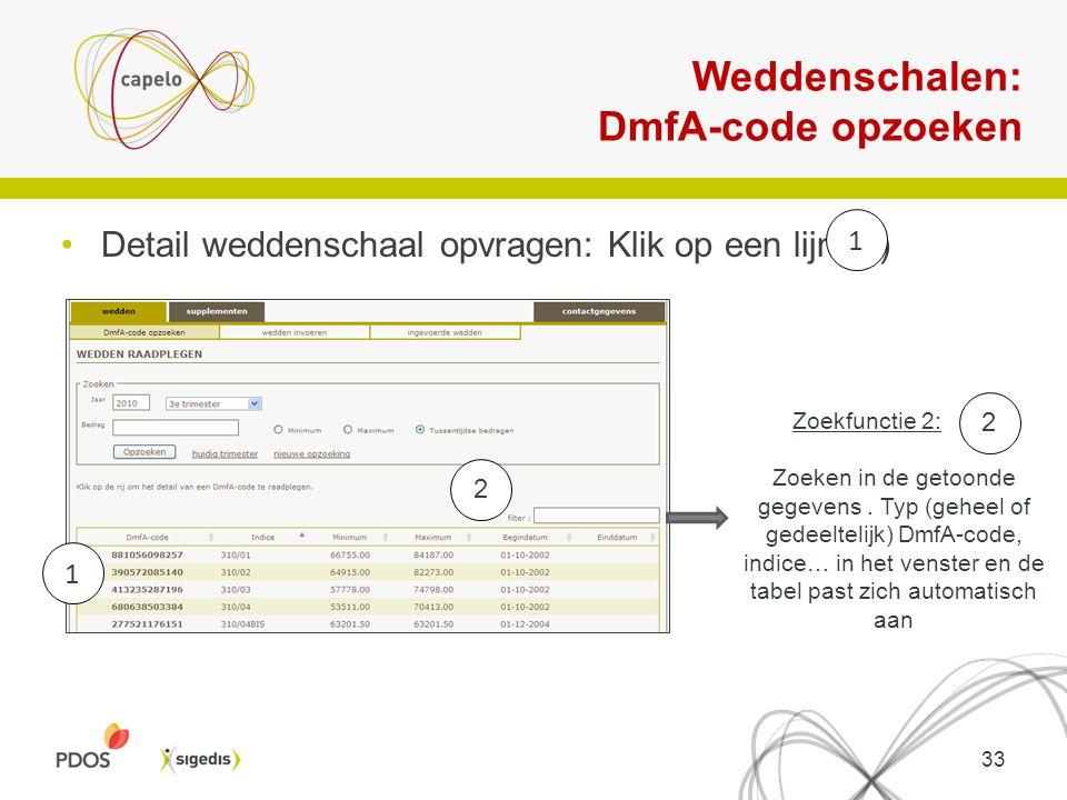 Weddenschalen: DmfA-code opzoeken