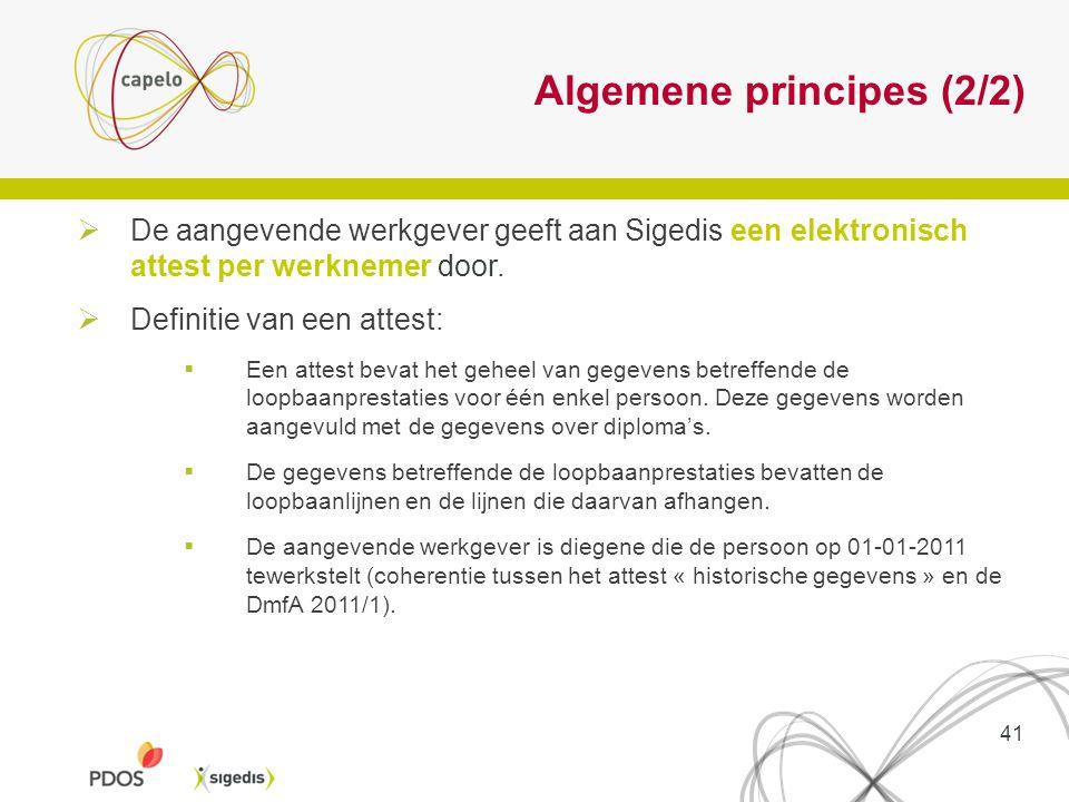 Algemene principes (2/2)