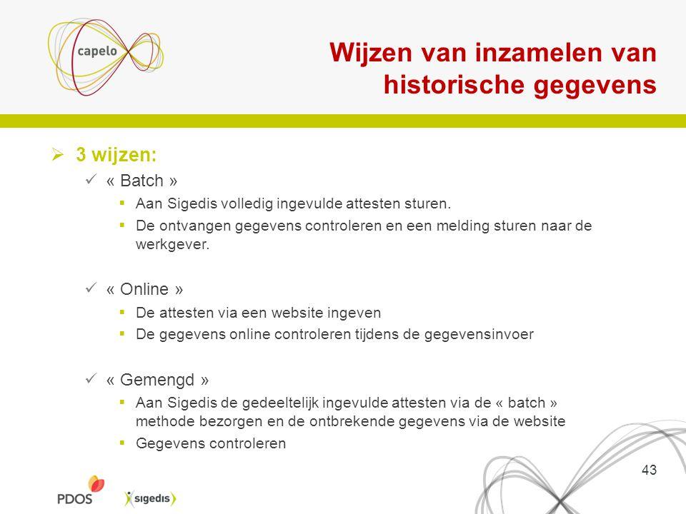 Wijzen van inzamelen van historische gegevens