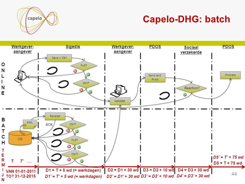 Capelo-DHG: batch ONLINE BATCH 44 Werkgever- aangever Sigedis PDOS