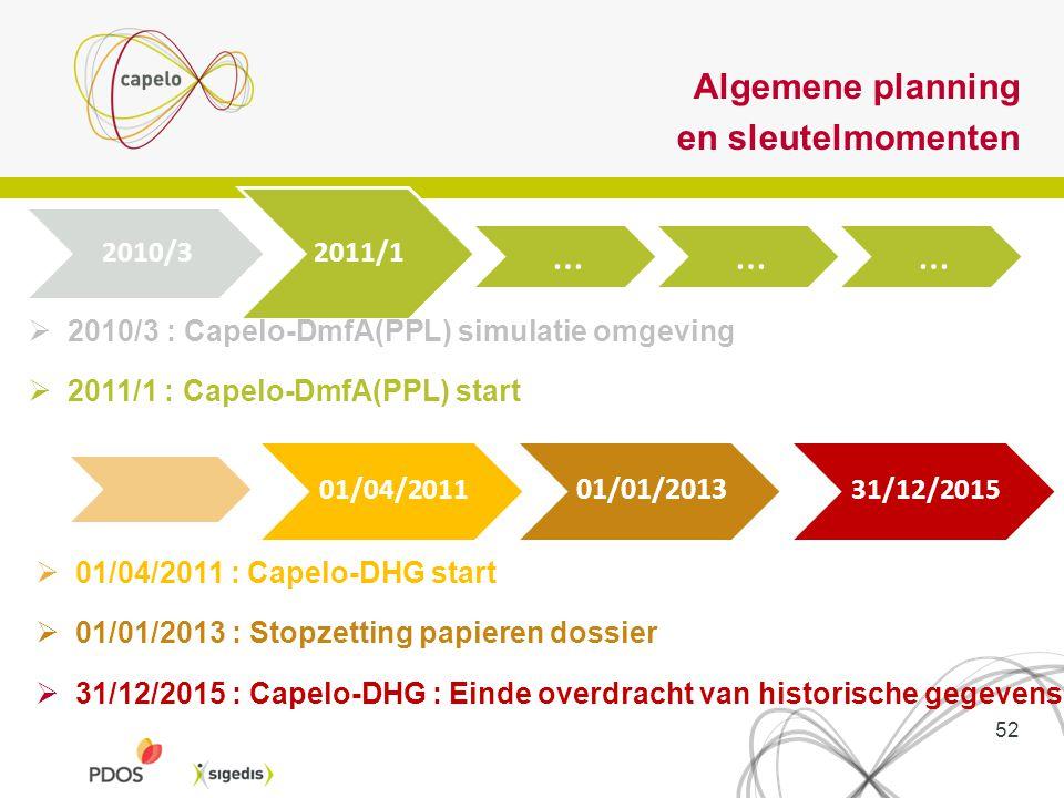 Algemene planning en sleutelmomenten 2010/3 2011/1
