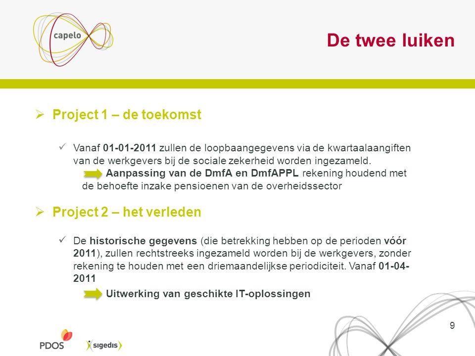 De twee luiken Project 1 – de toekomst Project 2 – het verleden