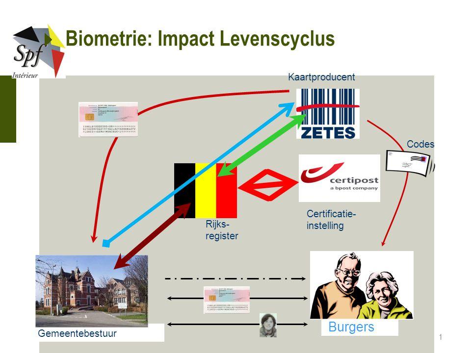 Biometrie: Impact Levenscyclus
