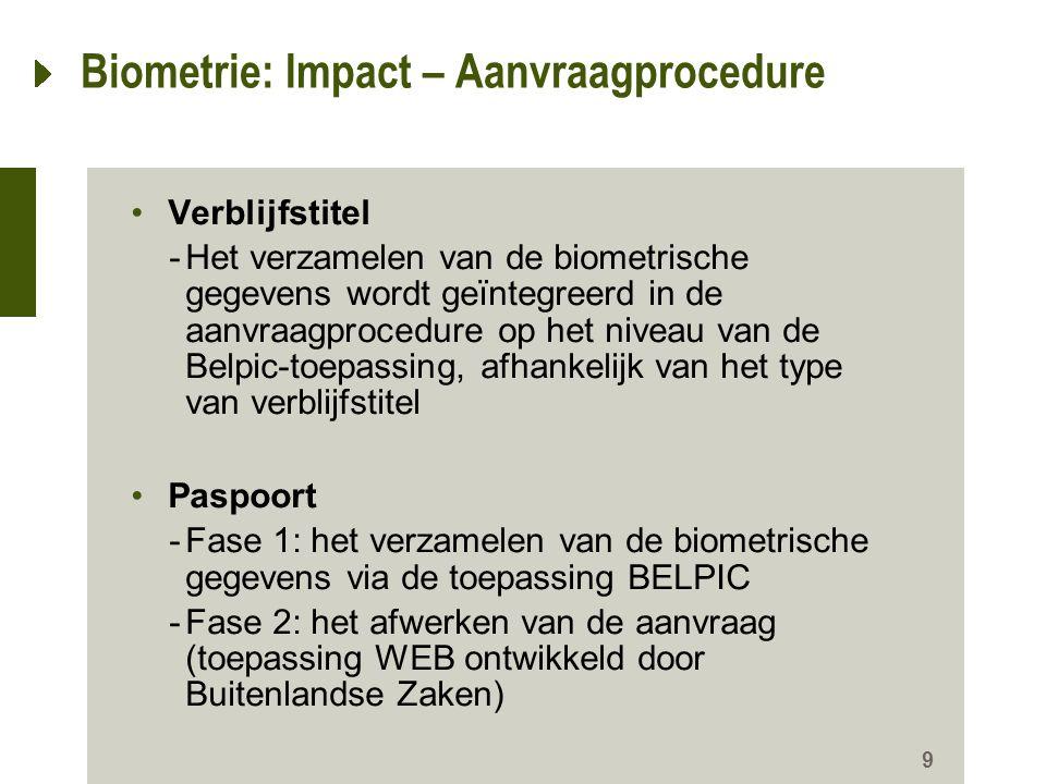 Biometrie: Impact – Aanvraagprocedure
