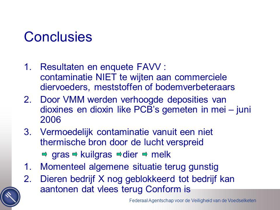 Conclusies Resultaten en enquete FAVV : contaminatie NIET te wijten aan commerciele diervoeders, meststoffen of bodemverbeteraars.