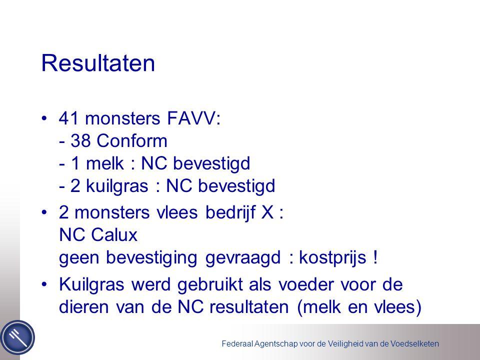 Resultaten 41 monsters FAVV: - 38 Conform - 1 melk : NC bevestigd - 2 kuilgras : NC bevestigd.