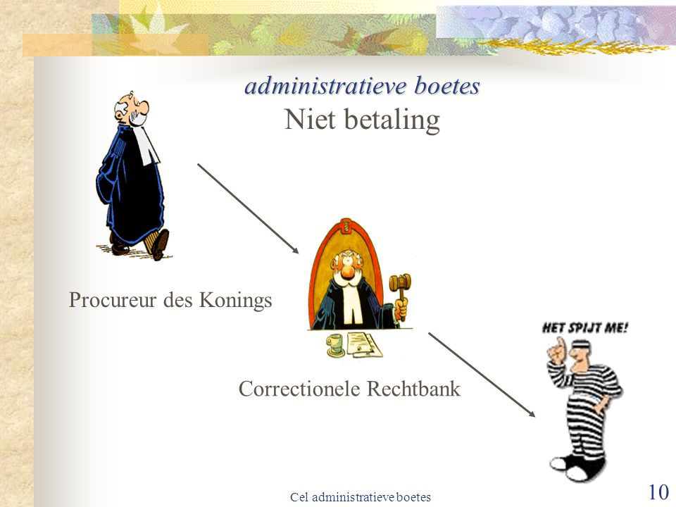 administratieve boetes Niet betaling