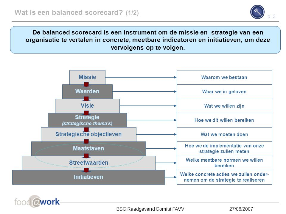 Wat is een balanced scorecard (1/2)