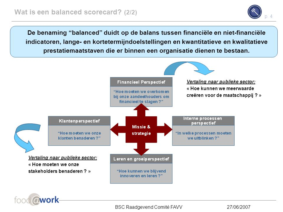 Wat is een balanced scorecard (2/2)