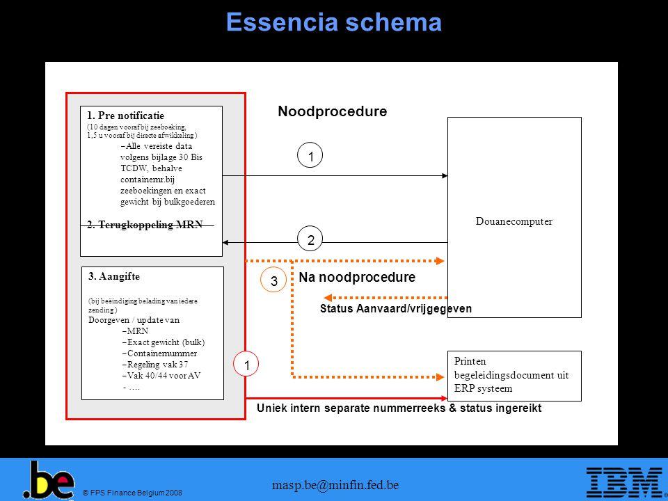 Essencia schema Noodprocedure 1 2 3 Na noodprocedure 1