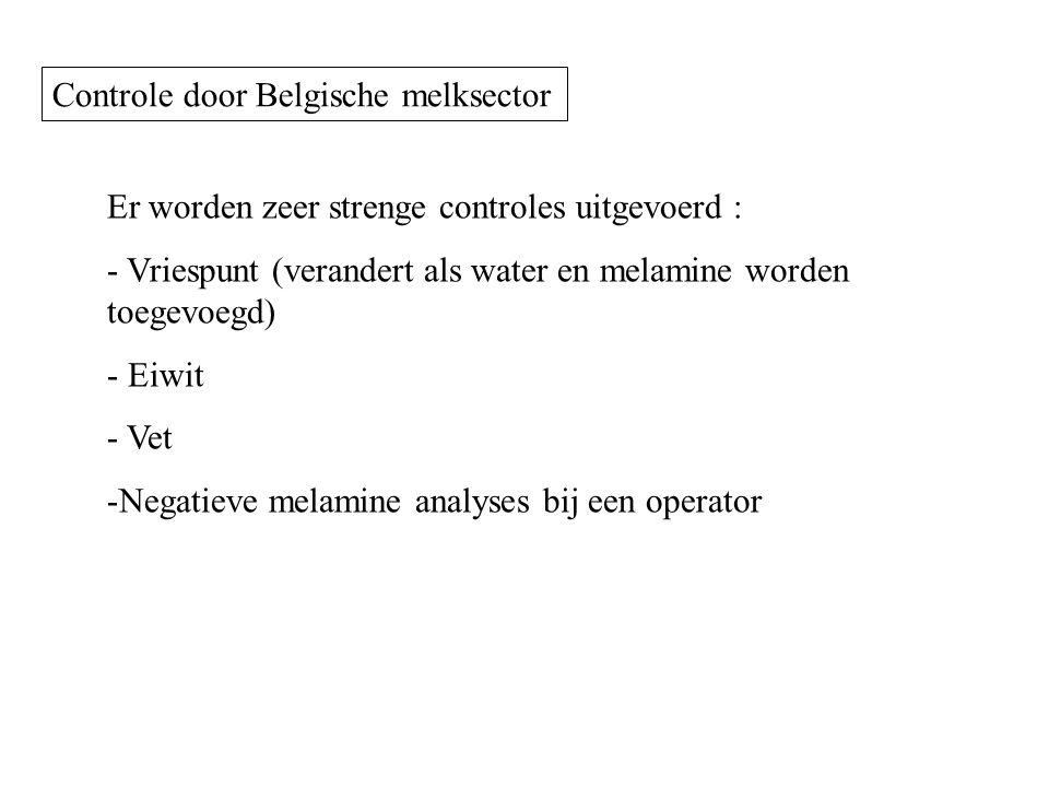 Controle door Belgische melksector