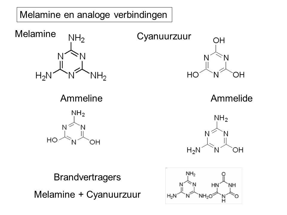 Melamine + Cyanuurzuur