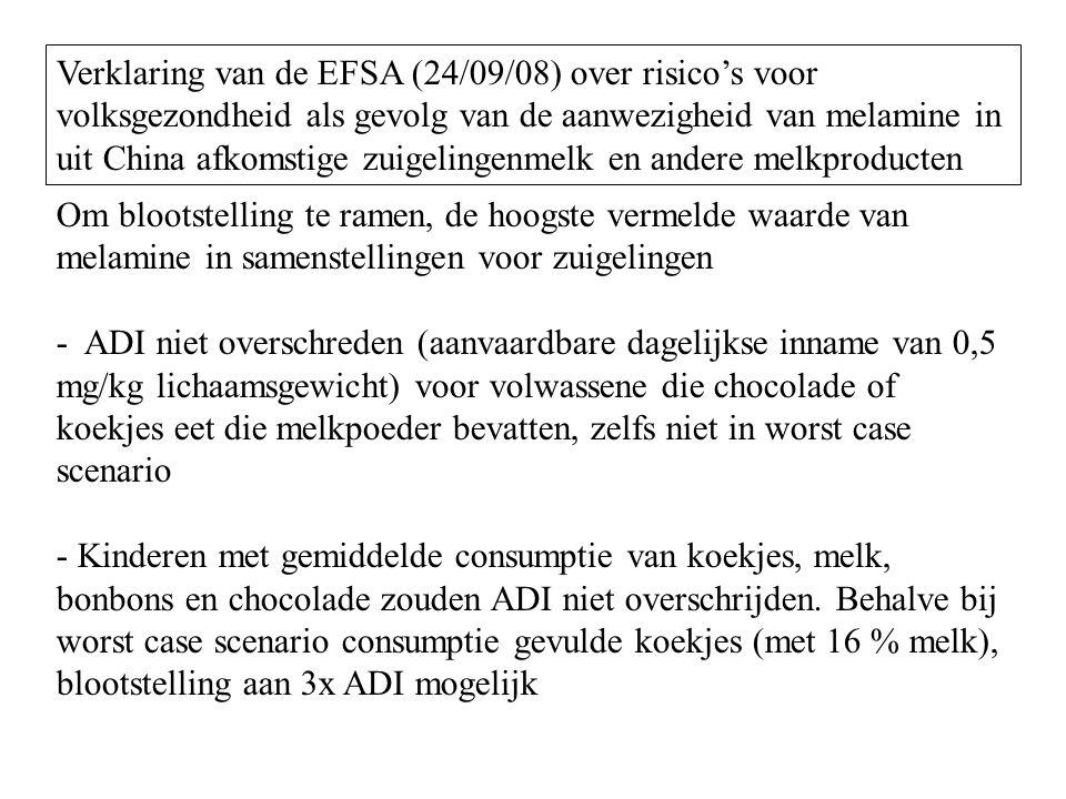 Verklaring van de EFSA (24/09/08) over risico's voor volksgezondheid als gevolg van de aanwezigheid van melamine in uit China afkomstige zuigelingenmelk en andere melkproducten