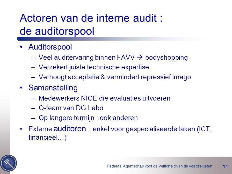 Actoren van de interne audit : de auditorspool