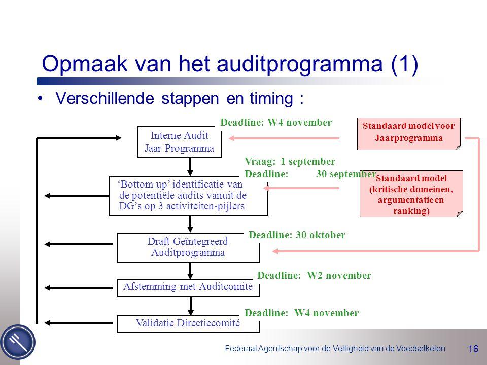Opmaak van het auditprogramma (1)
