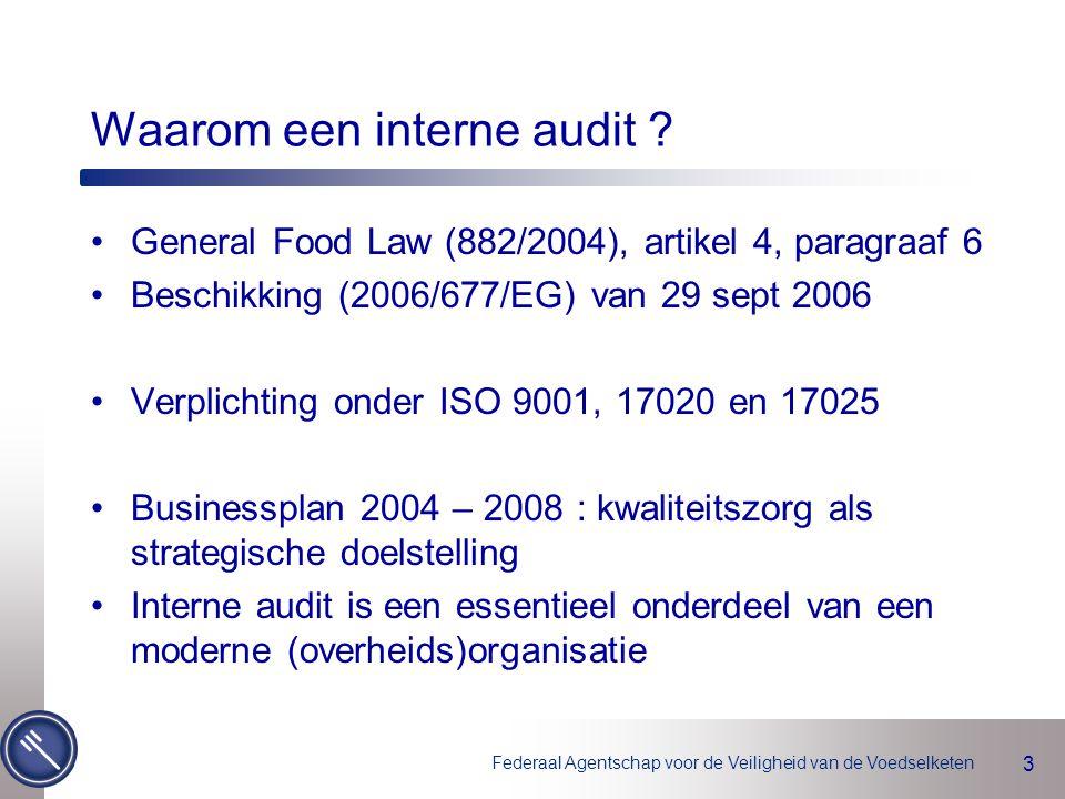 Waarom een interne audit