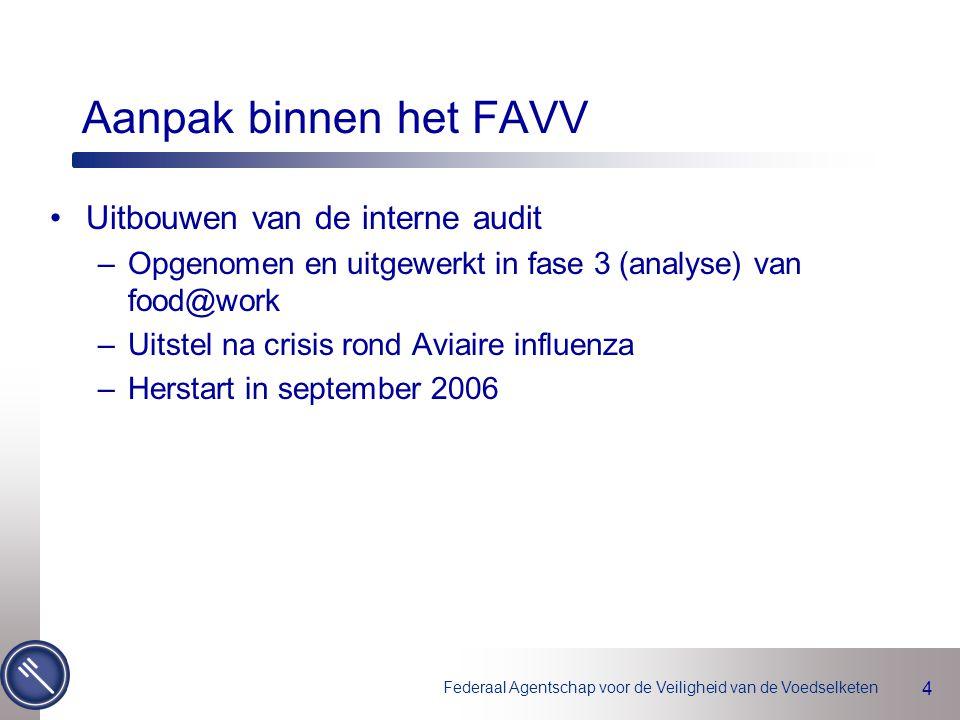 Aanpak binnen het FAVV Uitbouwen van de interne audit